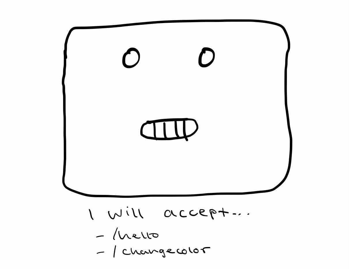 Drawing of a robot that says it will accept hello and changecolor api endpoints